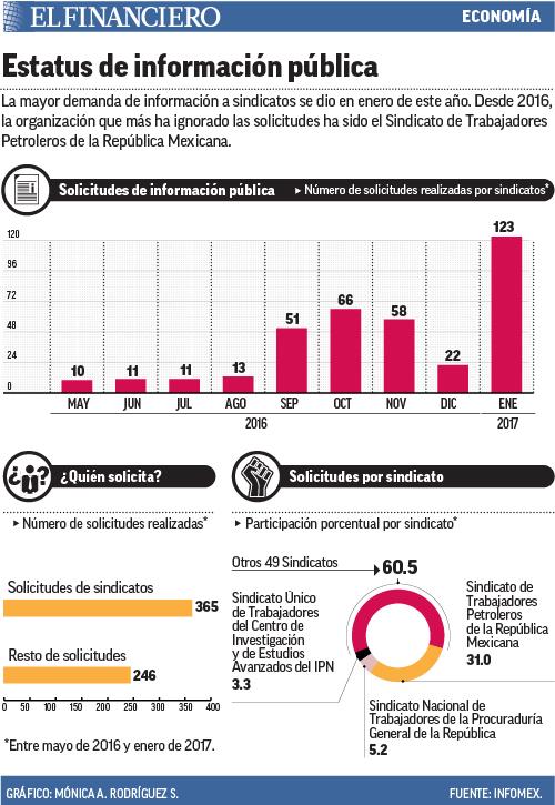 g_web_24_abril_17_economia
