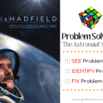 Problem Sovling the Astronaut's Way