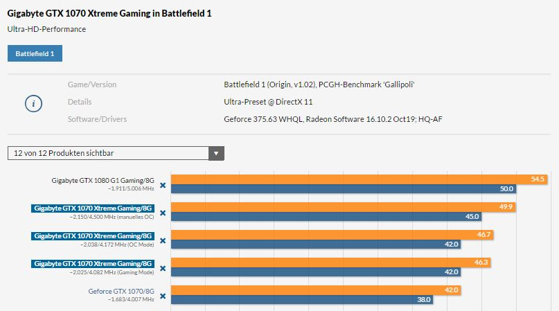 gigabyte-gtx-1070-xtreme-gaming-benchmark-test