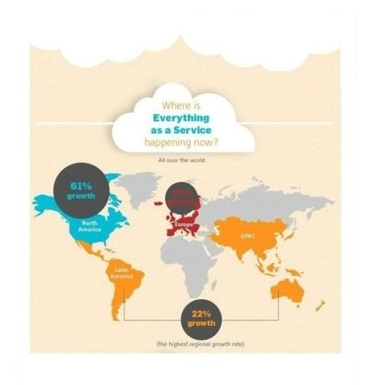 SaaS Infographic
