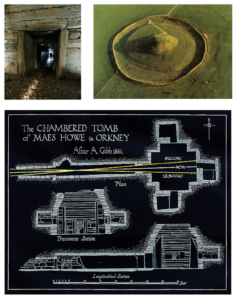 Fig. 11. Maeshowe in the Orkney Islands, showing how the passageway aligns to the centre of the 41,000-years wing of the midwinter sun.