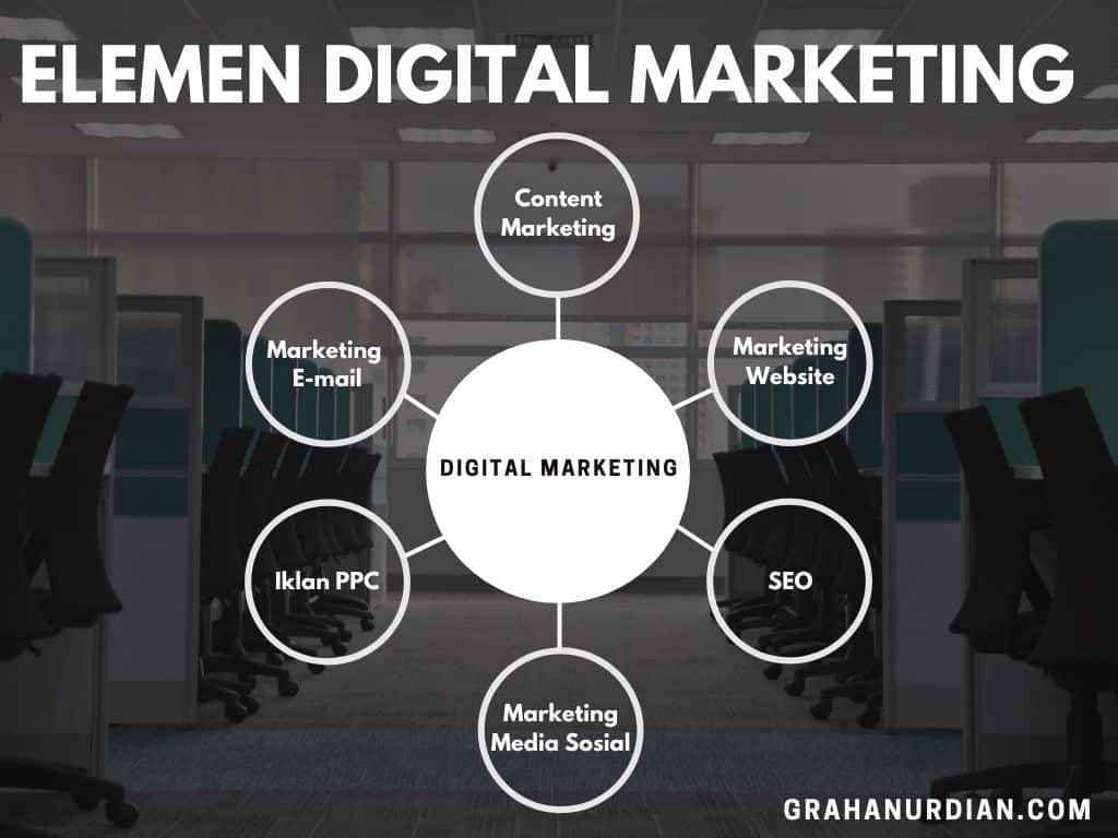 elemen-digital-marketing