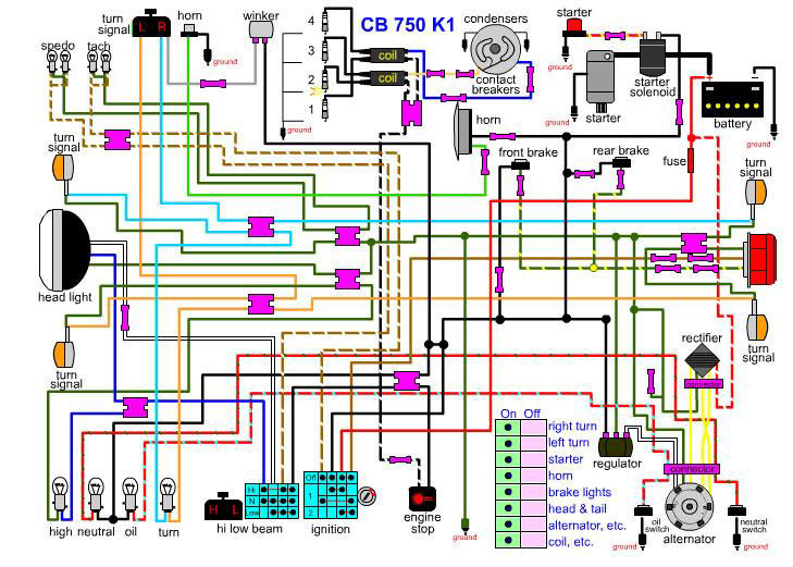 schematic_CB750_K1 honda ex5 wiring schematic 2002 cr v headlight wiring \u2022 45 63 74 91  at bayanpartner.co