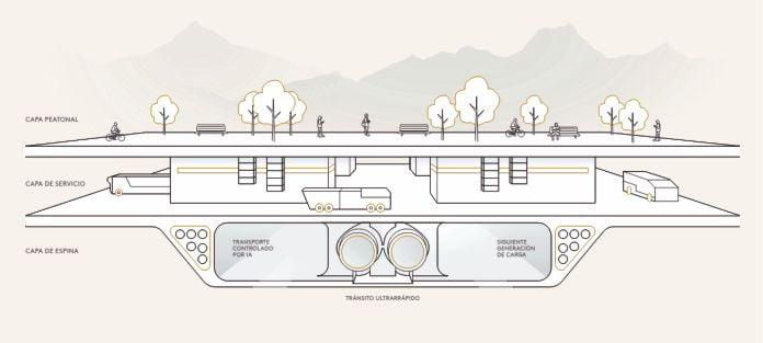 El discutible diseno de The Line - 'The Line', la ciudad sin autos, sin calles y sin emisiones de carbono