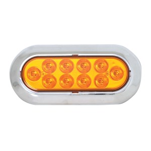 Surface Mount Oval Mega 10 Plus LED Light