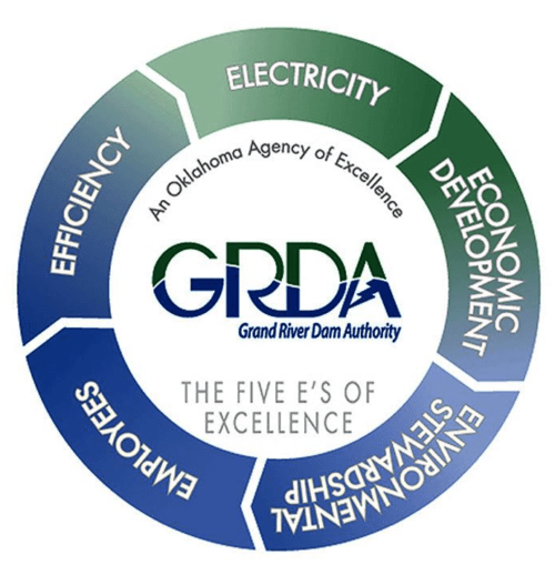 The 5E Mission of GRDA in 2017