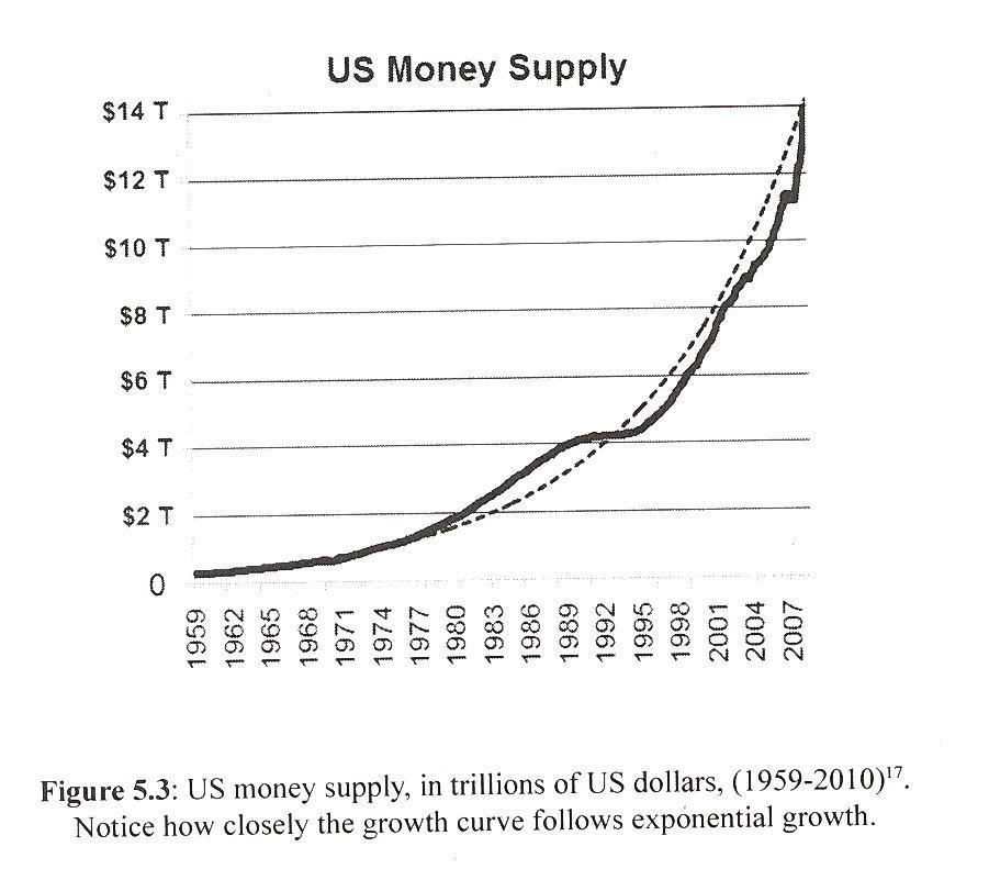 Economics: Seeking Optimal Balance (6/6)