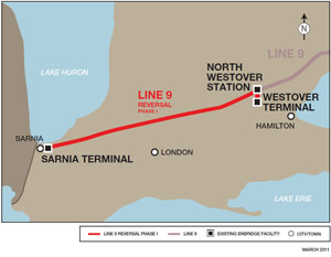 Guest Post: Reflections on Line 9