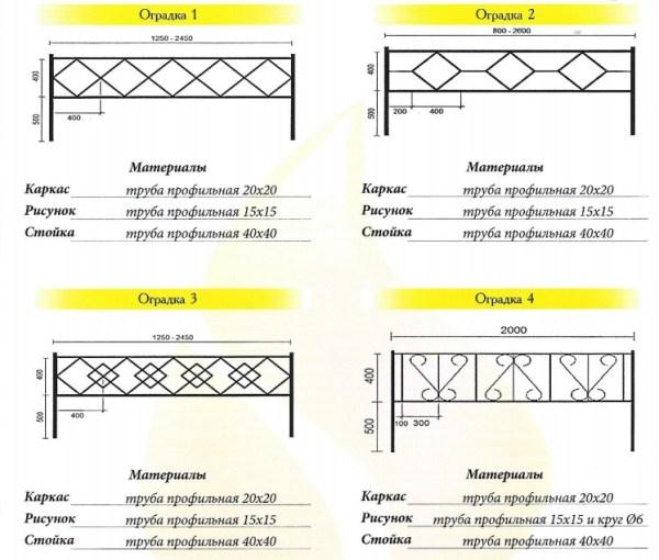 Изготовление оградок на могилу, столов, лавочек в Ревде ...