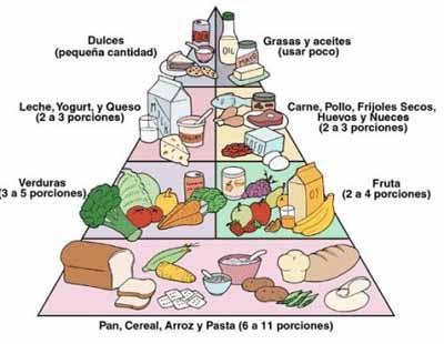 que-es-la-piramide-nutricional1