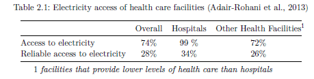 Table showing electricity access rates of health centres in Sub-Saharan Africa