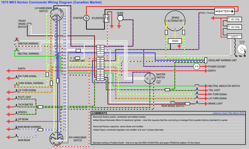 Commando Wiring Diagram   Boyer   Sparx 3 Phase