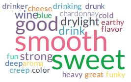 chardonnay word cloud