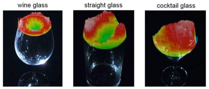 wine tasting glass alcohol