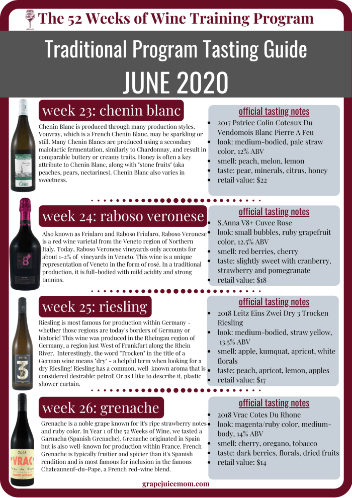 June Traditional Program Tasting Notes