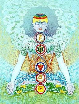 philosophy of raja yoga The eight limbs, the core of yoga in india thousands of years ago and the foundations of yoga philosophy were written down in the yoga sutra of.
