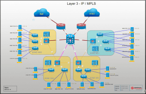 Can You Diagram the Network with Visio?   DCIM, Network Documentation, OSP Software