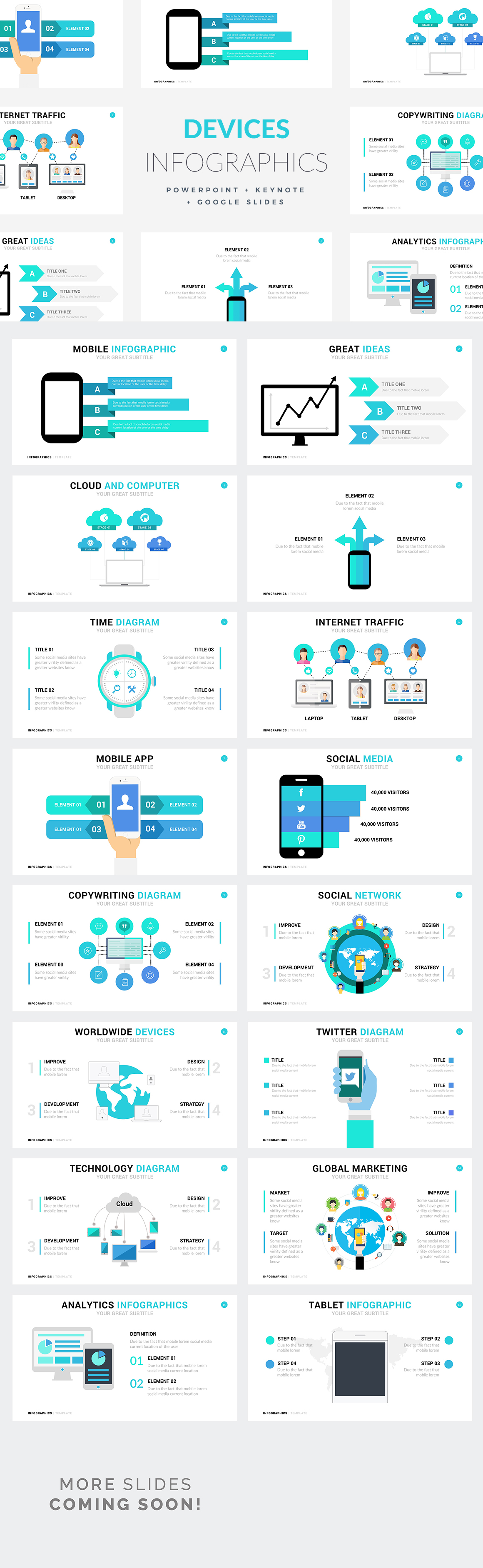 Devices Infographic Templates - PowerPoint Template, Keynote Themes, Google Slides