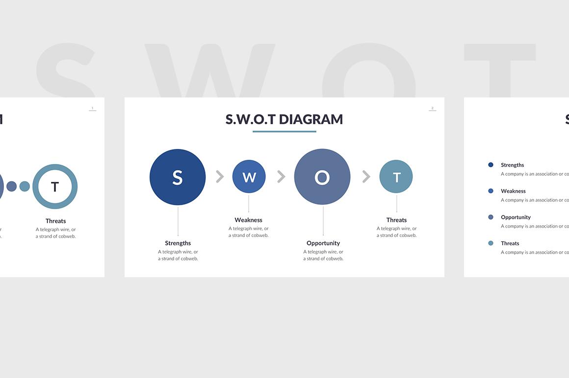 best swot analysis powerpoint templates