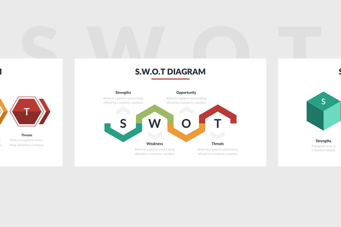 Free SWOT Diagrams