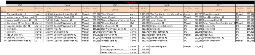 total sales.PNG