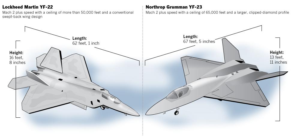 Northrop Grumman Graphic Design