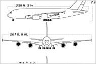 Big Plane, Big Delays