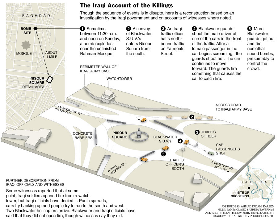 The Iraqi Account of the Killings
