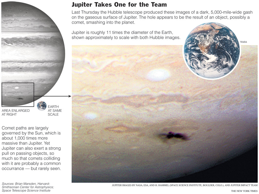 Jupiter Takes One for the Team