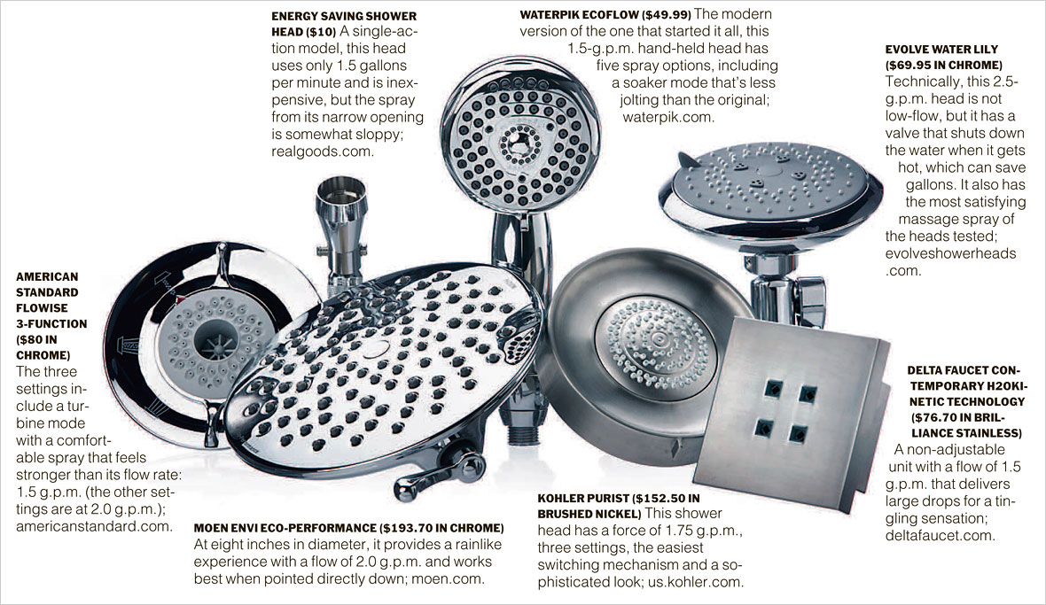 Low Flow Shower Heads Everything Home Related Makeuptalk