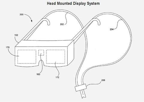 Head-mounted apple displays