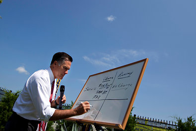 Mitt Romney in South Carolina on Thursday, outlining a point on Medicare before answering a question about income taxes.