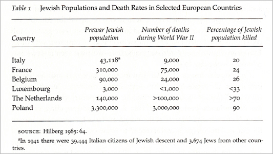 https://i1.wp.com/graphics8.nytimes.com/images/blogs/morris/32-Jewish-Populations-Table.jpg