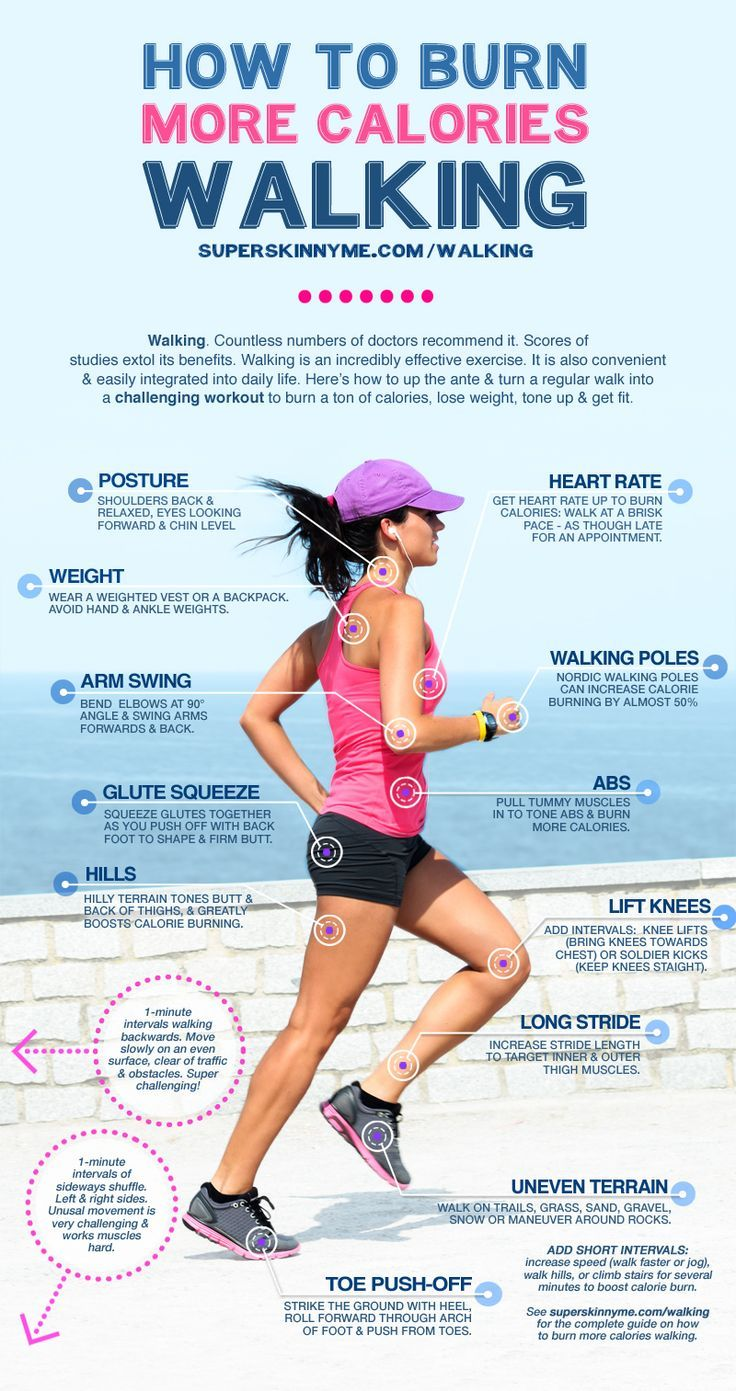 How To Burn More Calories Walking - Infographic