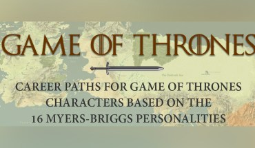 Career Paths for Game of Thrones Characters - Infographic