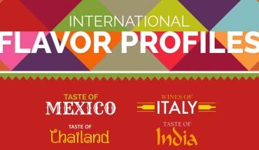 International Flavor Profiles - Infographic
