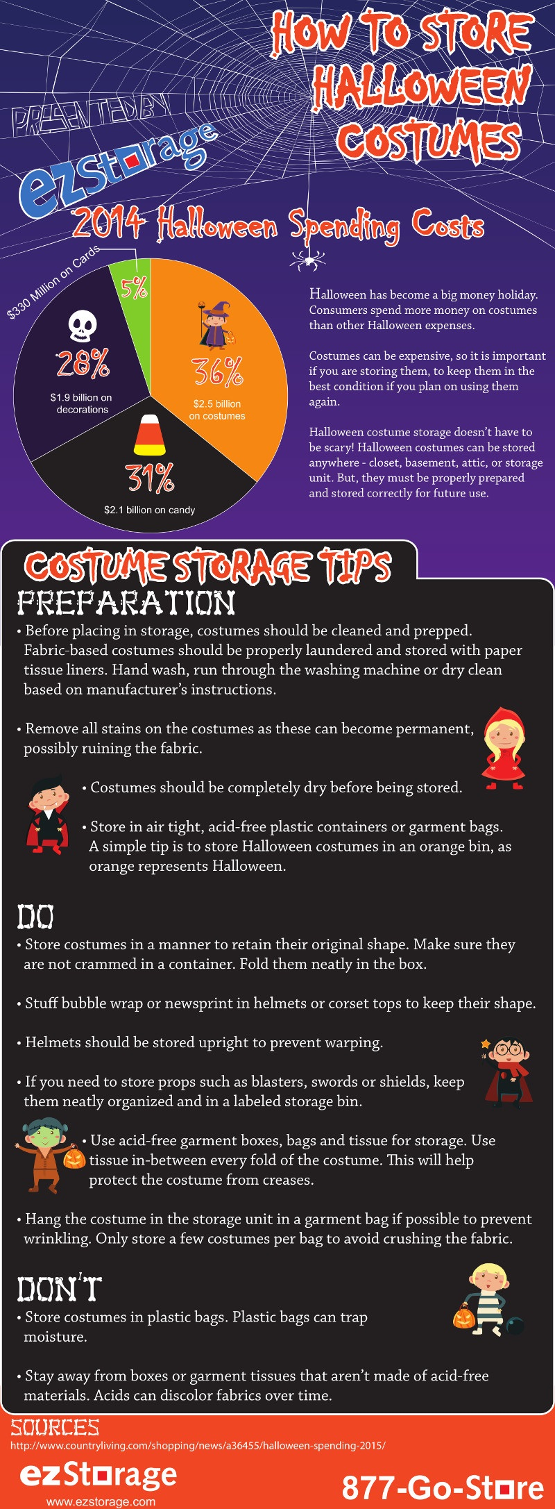 how-can-you-increase-the-longevity-of-halloween-costumes
