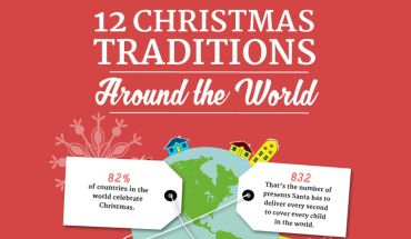 Here's How Christmas Is Celebrated Around The World