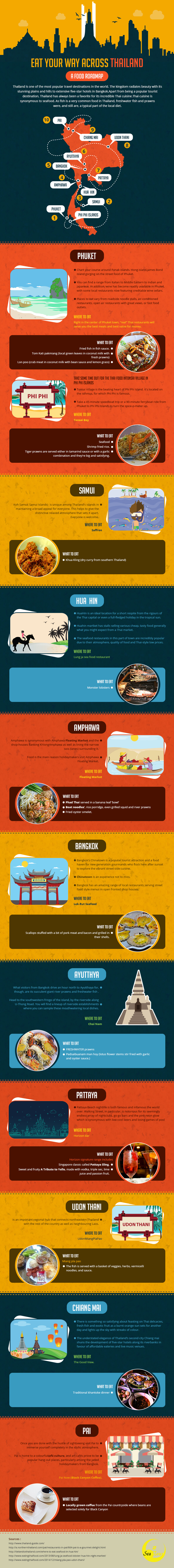 Visiting Thailand? Here's The Food You Must Eat