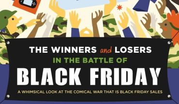 What You Did NOT Know About Black Friday - Infographic