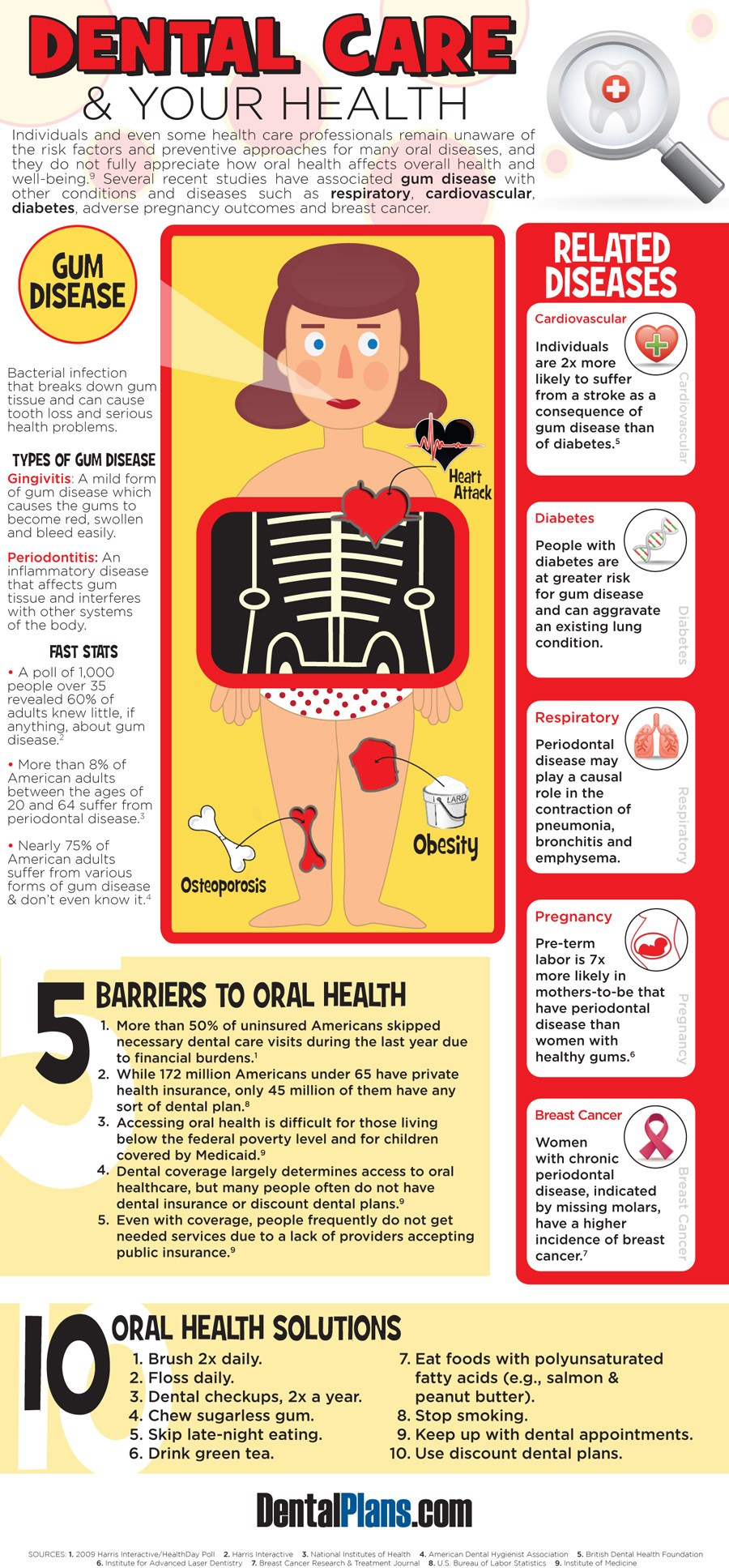 Your Ultimate Guide To Oral And Health Care - Infographic