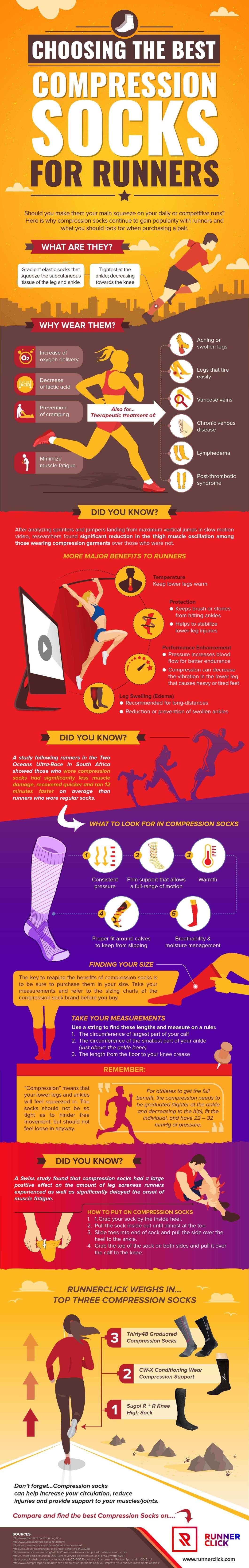 Benefits Of Compression Socks - Infographic