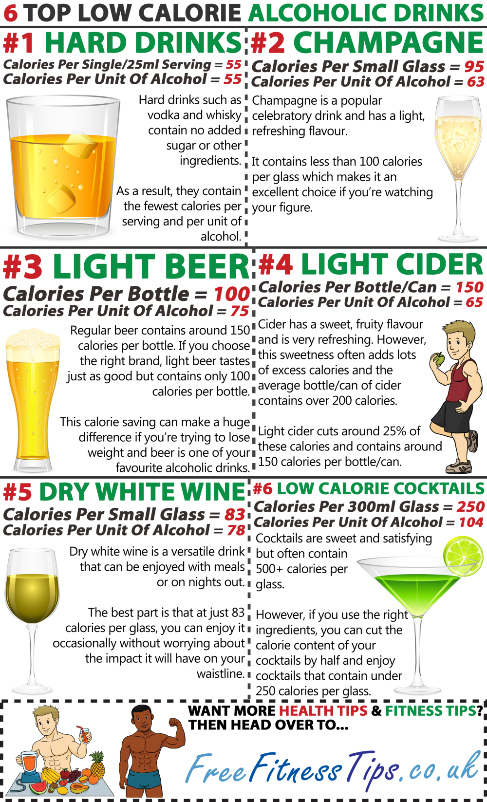 6 Alcoholic Drinks That Are Low On Calories - Infographic