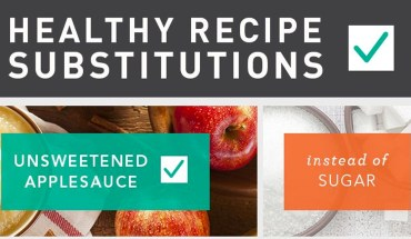 Baking Tips - Healthier Replacements For Calorie-Filled Foods - Infographic