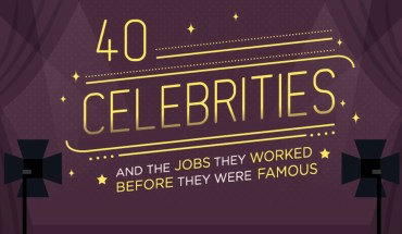 Bizarre Jobs Celebrities Had Before Fame Hit Them - Infographic