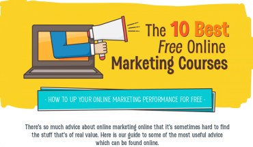 How To Get Free Coaching For Online Marketing - Infographic
