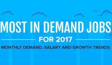 Is 2017 the Year to Find a Better Job? - Infographic