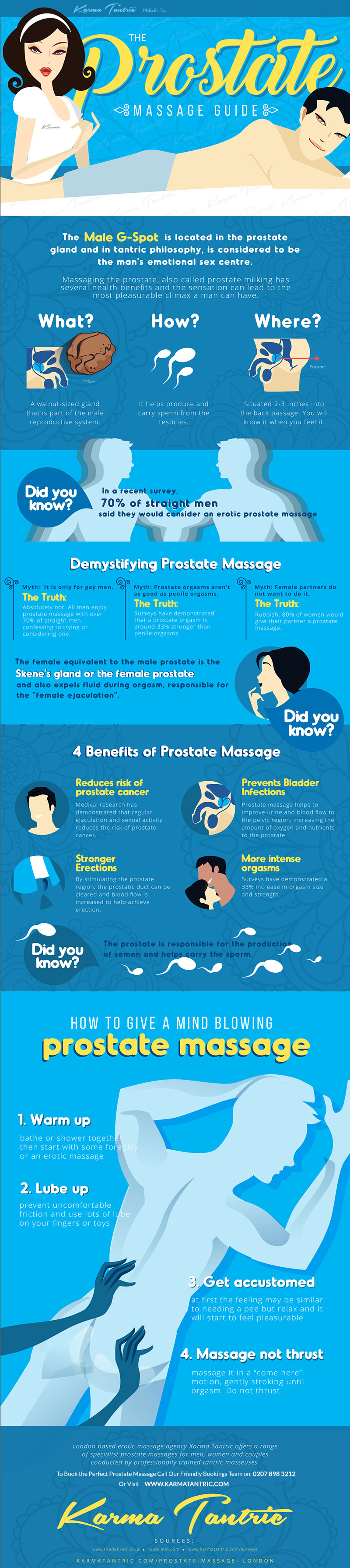 A Guide To The Ultimate Prostate Massage - Infographic