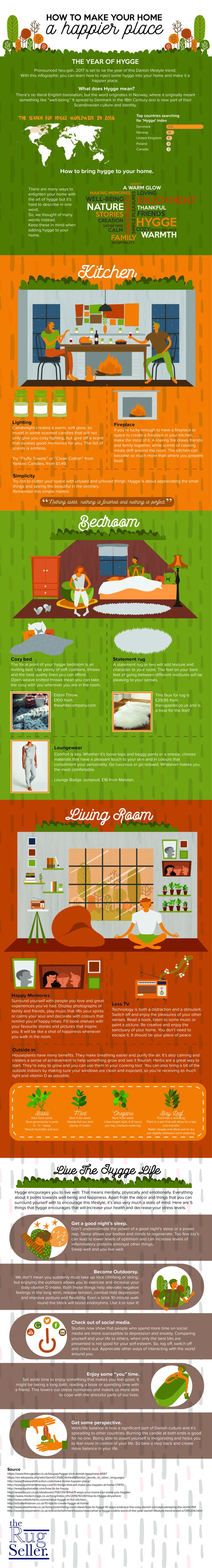 How To Add Hygge To Your Home - Infographic