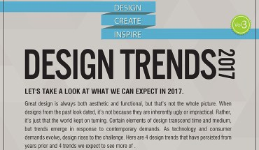 Latest Trends Of Digital Designing (2017) - Infographic